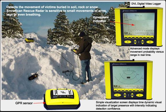 SnowScan GPR